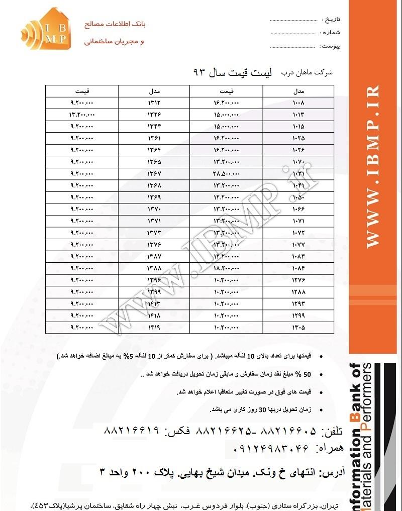 لیست قیمت درب ضد سرقت